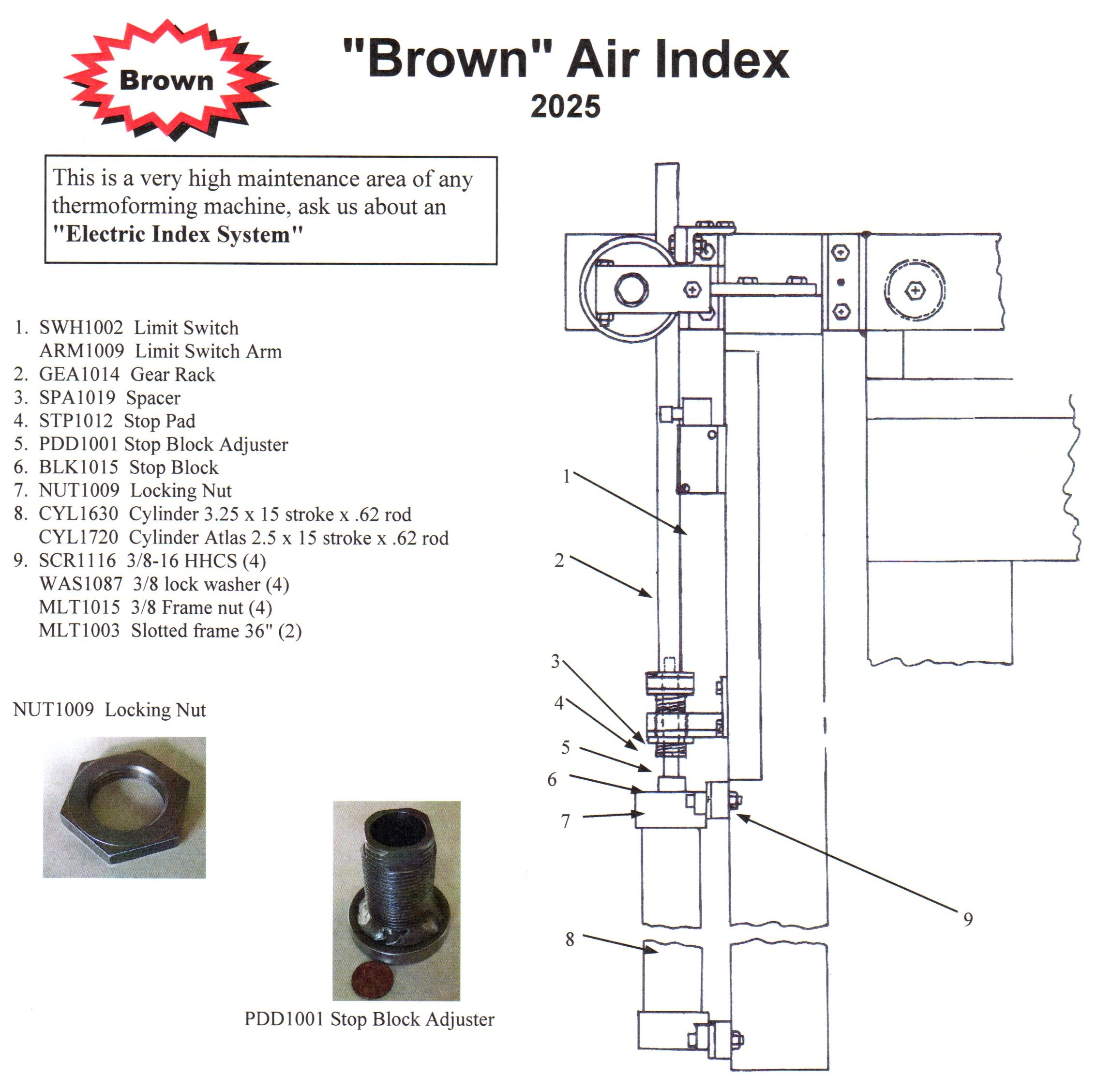 Brown Air Index 2025