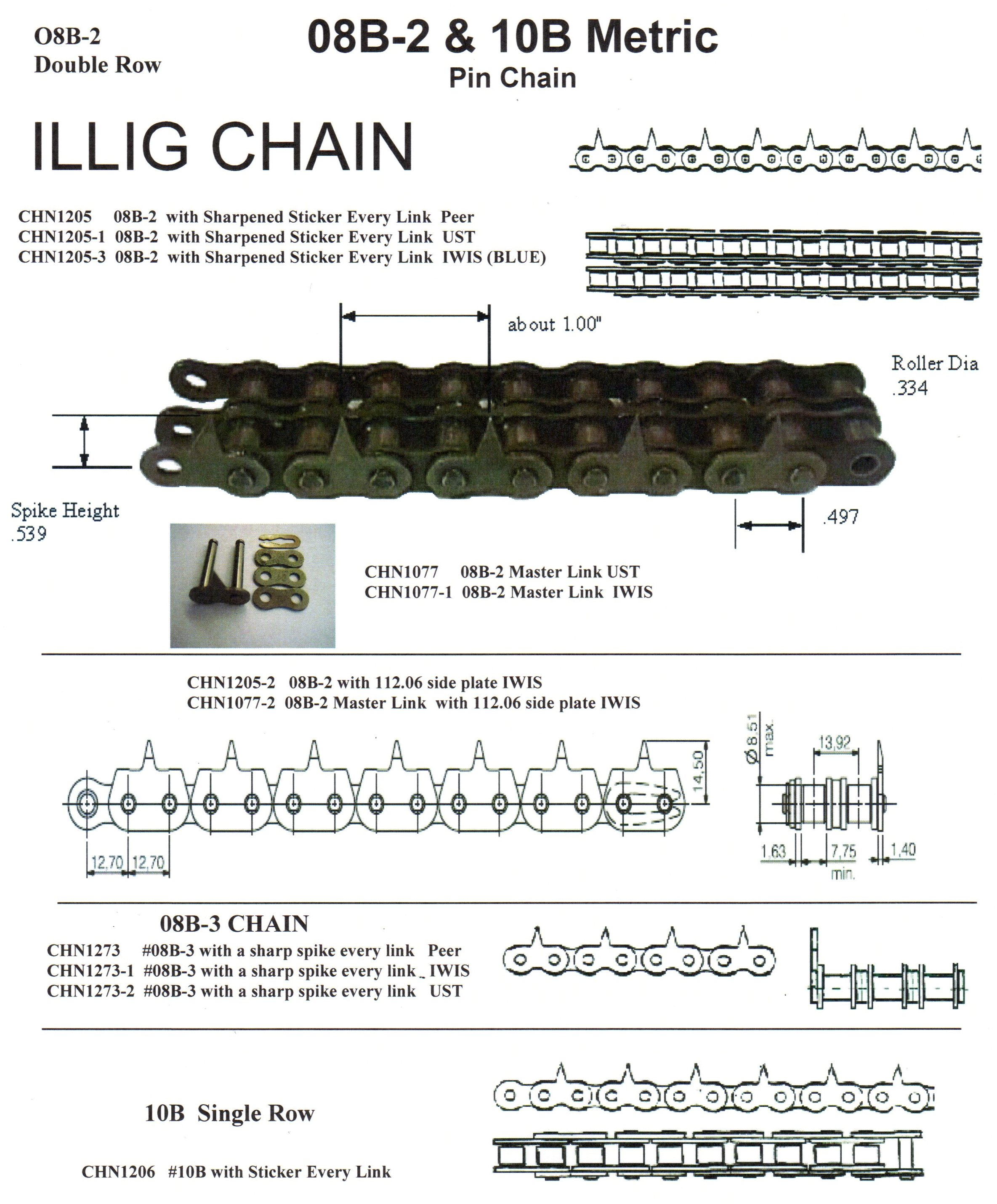 Metric Chain & Links
