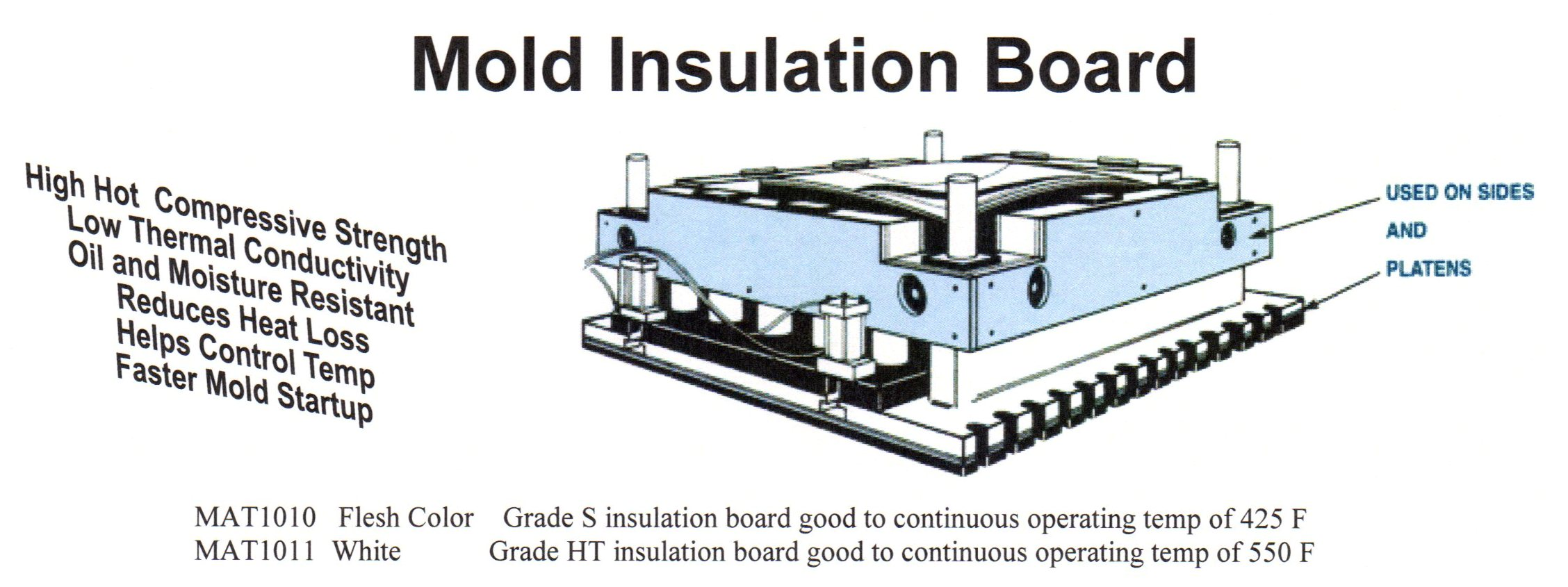 Mold Insulation Board